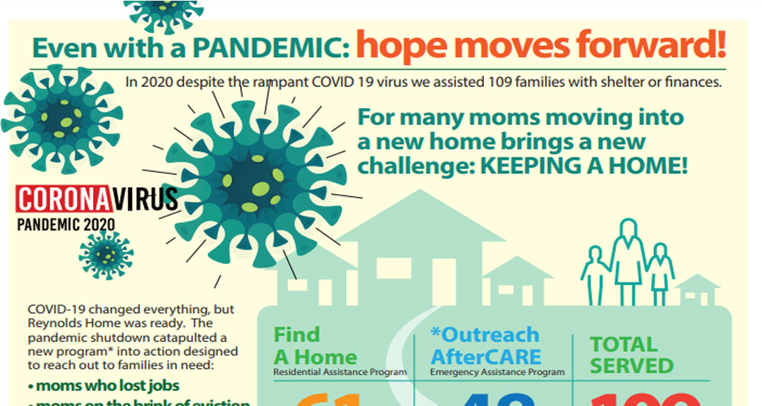 Even with a pandemic: hope moves forward!